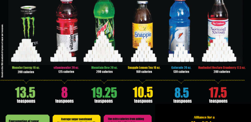 WHO urges countries to raise taxes on sugary drinks